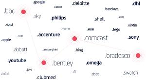 Dot Brands-Nominet-Registry-services